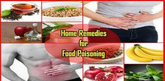Home-Remedies-for-Food-Poisoning-Vishakt-Bhojan