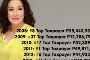 Kris Aquino Reveals Tax Payments Since 2008 in an Instragram Post