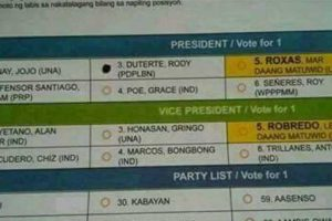Comelec Denies Reports of Highlighted Ballots