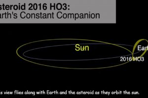 Scientists Announce Discovery of the Earth's Second Moon