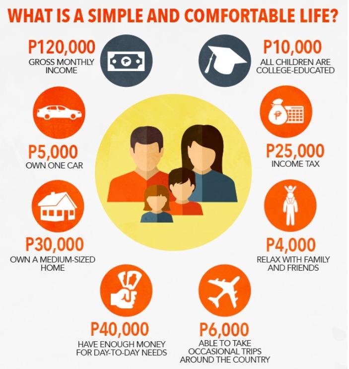 simple-comfortable-life