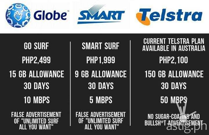 Among the rumors circulating about Telstra in the Philippines Photo by astig.ph