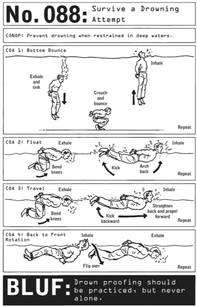 navy-seal-how-to-prevent-drowning-3