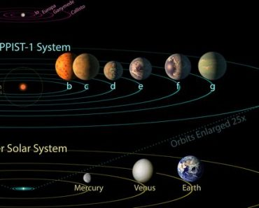 NASA Announces Discovery of Star System with 7 Earth-Like Planets