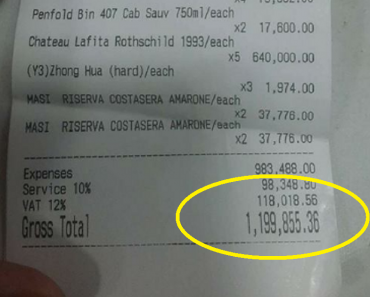 Rich Guys Spent Php1.2 Million in a Night of Drinking at Casino's Restaurant